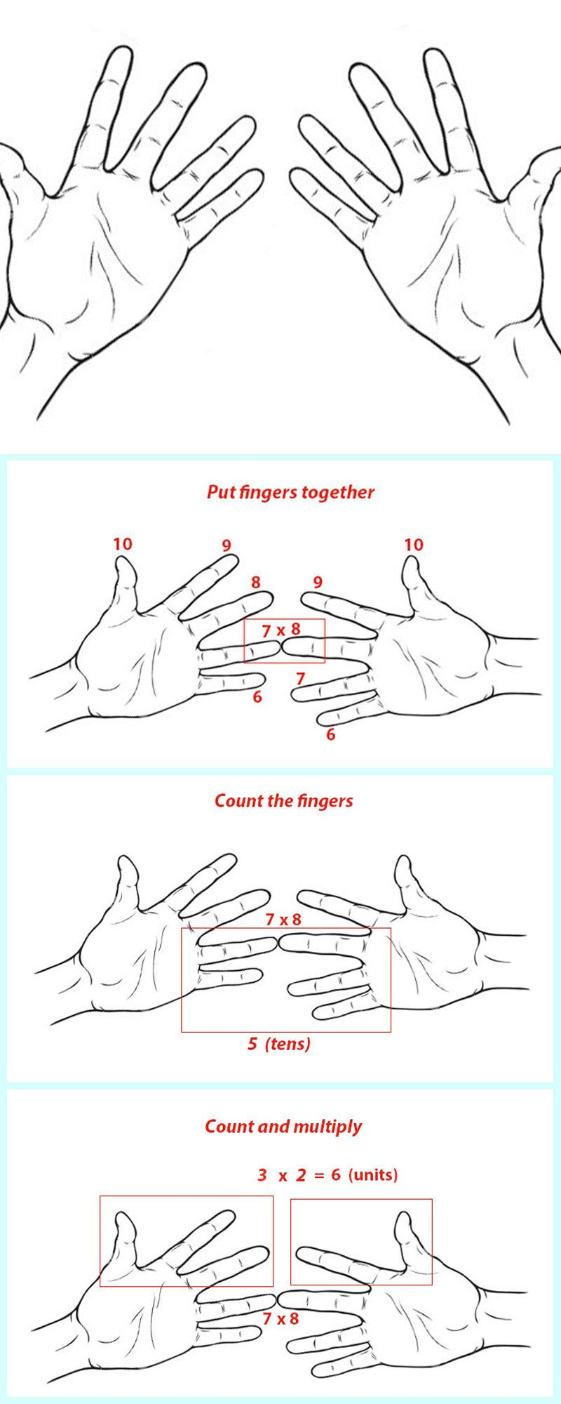 Tables Of 6 7 8 And 9 In Your Hands Kids Pinterest Math