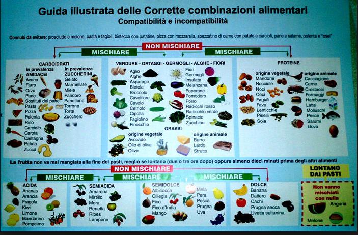 combinazione di alimenti dimagranti