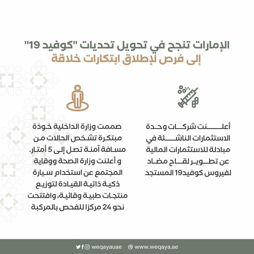 الإمارات تنجح في تحويل تحديات كوفيد19 إلي فرص لإطلاق إبتكارات خلاقة In 2020 Word Search Puzzle Words Math