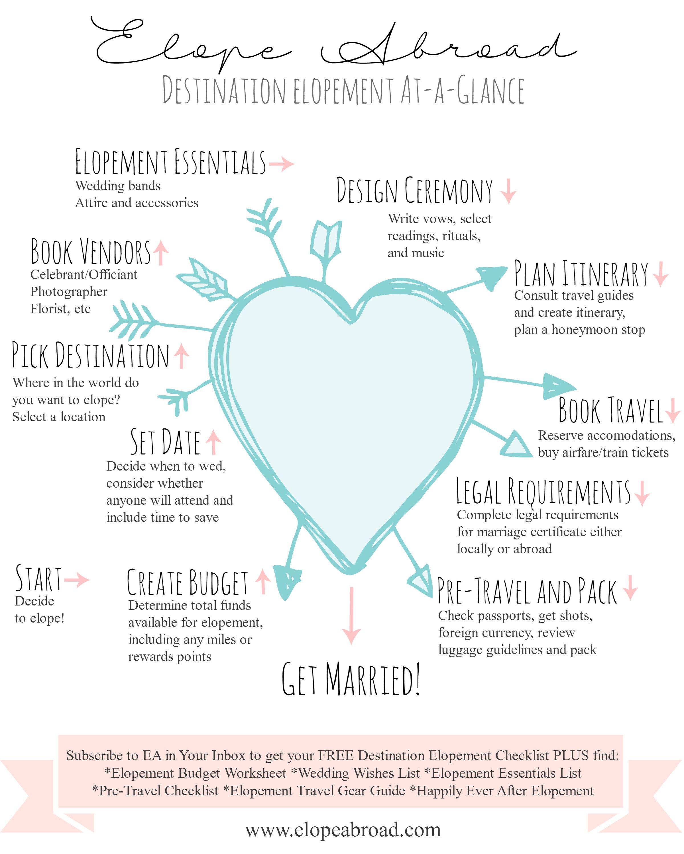 Wedding Elopement Ideas: 11 Steps To Plan Your Destination Elopement (INFOGRAPHIC