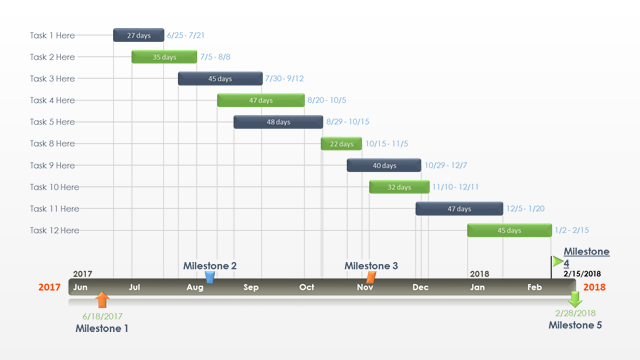 Timeline In Excel Powerpoint  Articles Recipes Etc