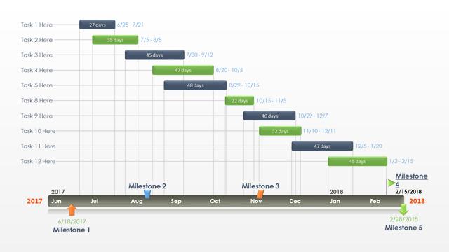 Gantt Chart Free Timeline Templates Gantt Chart Gantt