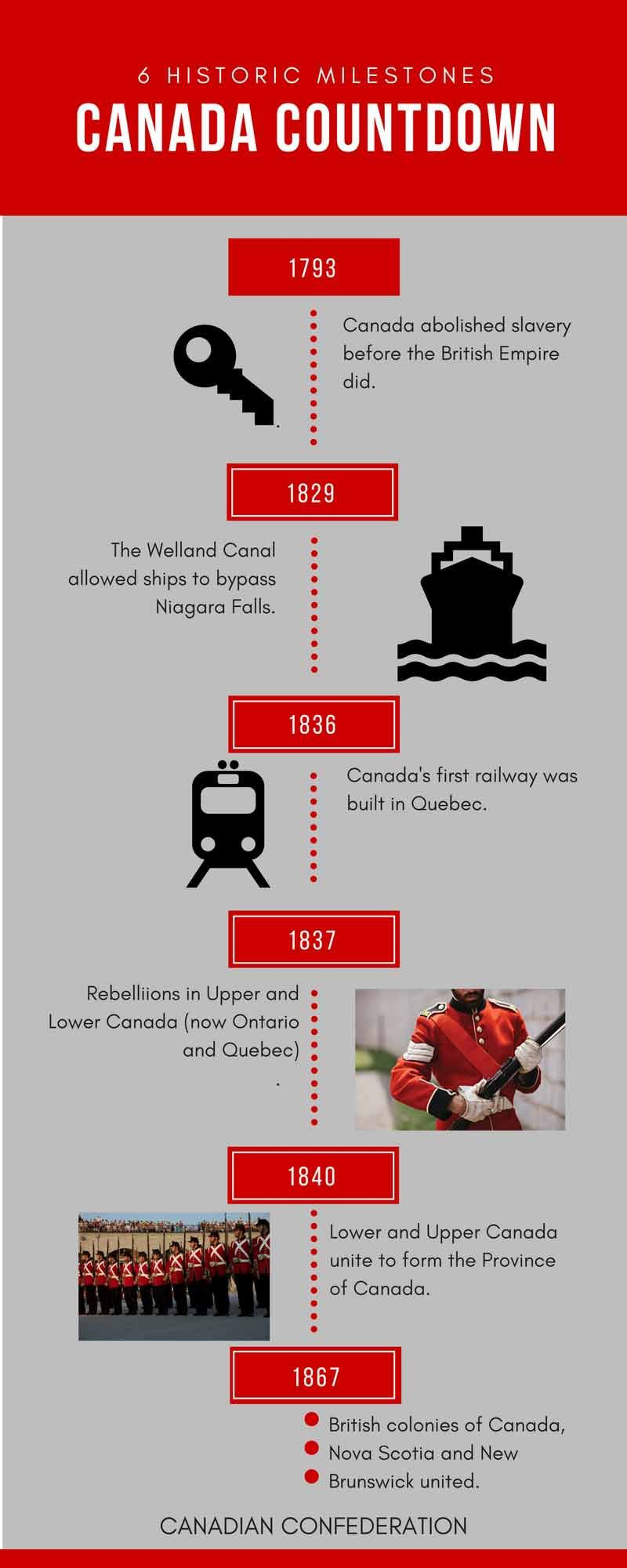 30 Cool Facts About Canada #historyfacts