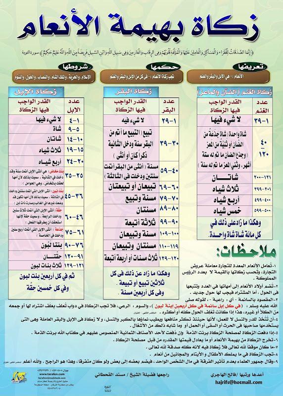 مدونة محلة دمنة زكاة بهيمة الأنعام إنفوجرافيك Islam Facts Learn Islam Islam Beliefs