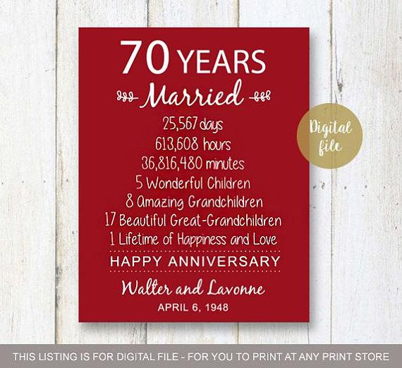 45 Wedding Anniversary Gift For Parents: 70th Anniversary Gift Idea For Parents, Grandparents