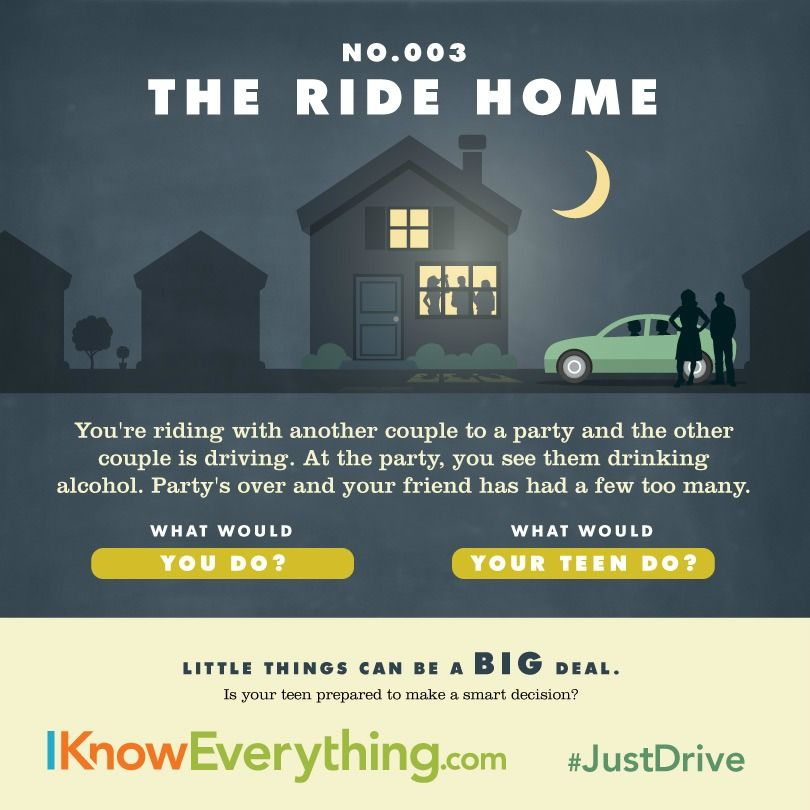 Teen Smart Driving >> The Ride Home Is The Most Important Ride Of All Talk With