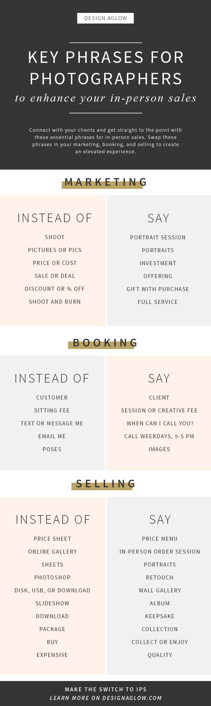 Ultimate in person sales course for photographers business photography cheat sheets 1betcityfo Image collections