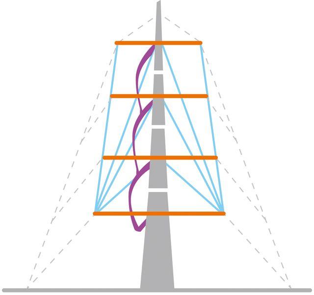 Abb. 1_Das Segelmast-Prinzip der Wirbelsäule, medizinisch gesehen ...