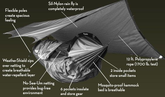clark jungle hammock   makers of ultralight camping hammocks for backpackers  great for hikers clark jungle hammock   makers of ultralight camping hammocks for      rh   pinterest