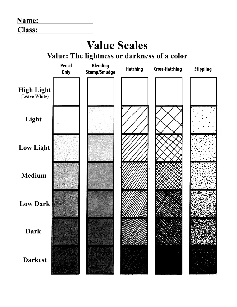 The smARTteacher Resource Value Scale Worksheet   Shading ...
