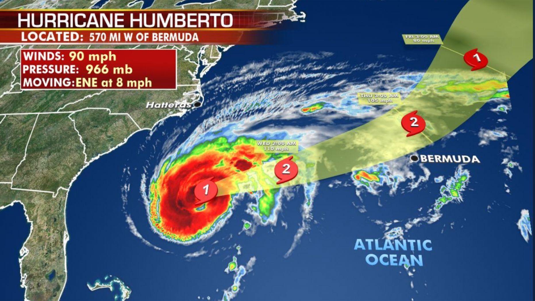 Hurricane Humberto Hurricane Season Hurricane National Hurricane Center