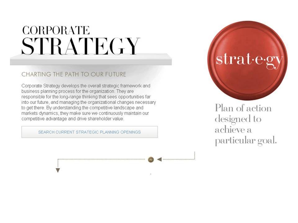 Corporate Strategy #Career #CareerPath #Job #CorporateStrategy