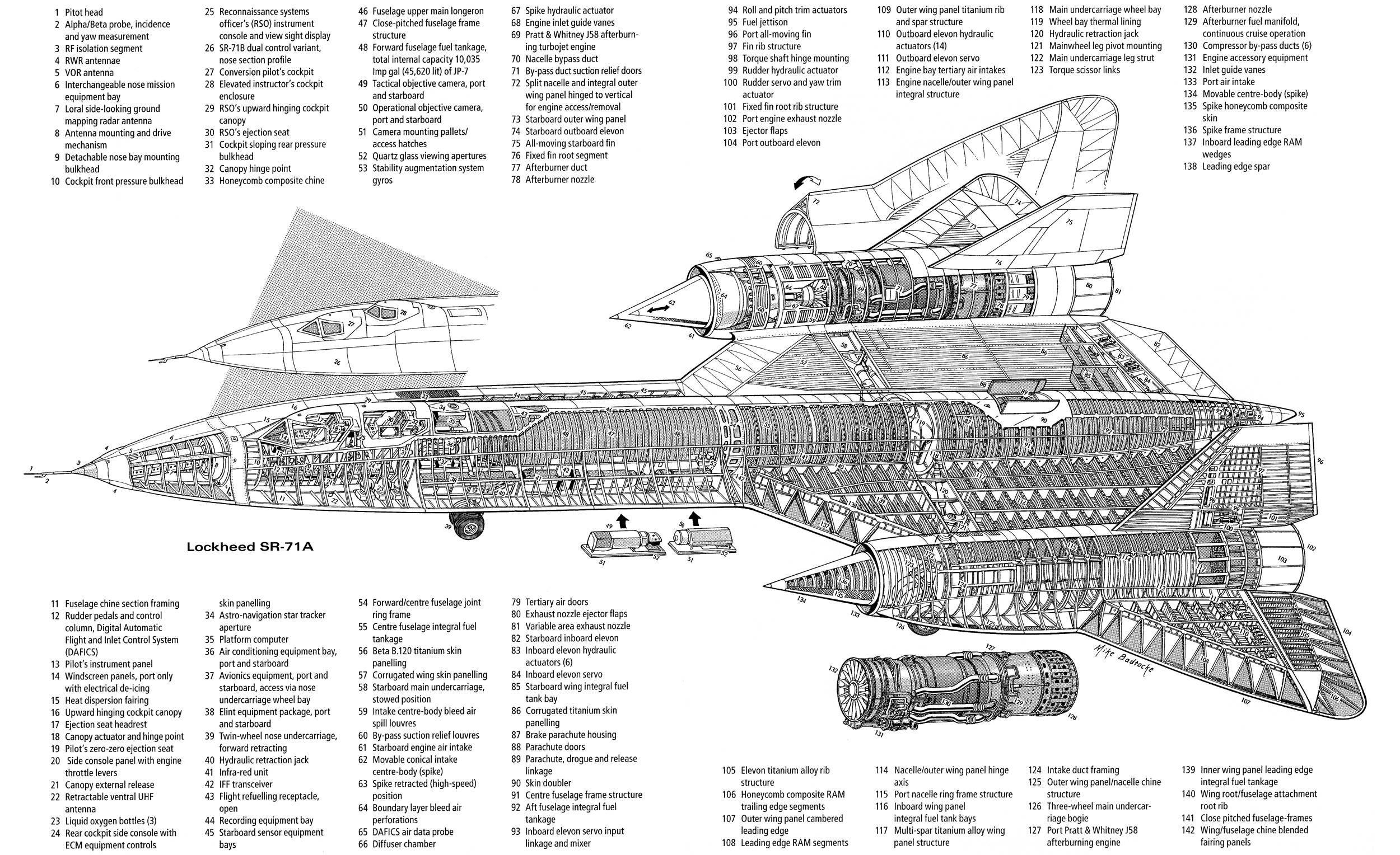 sr 71 cutaway with legend [2500x1500] cutaway pinterestsr 71 cutaway with legend [2500x1500]