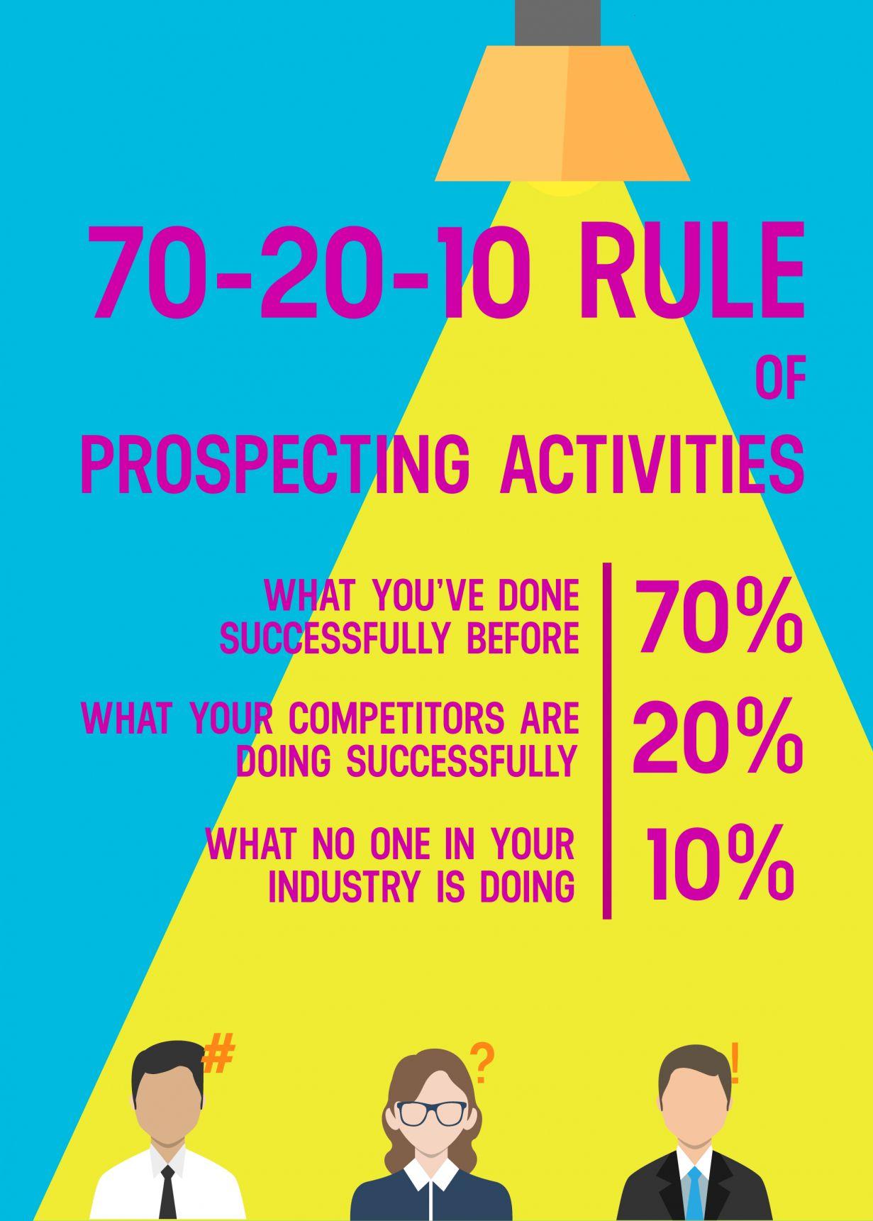 17+ Motivational Quotes For Medical Representative