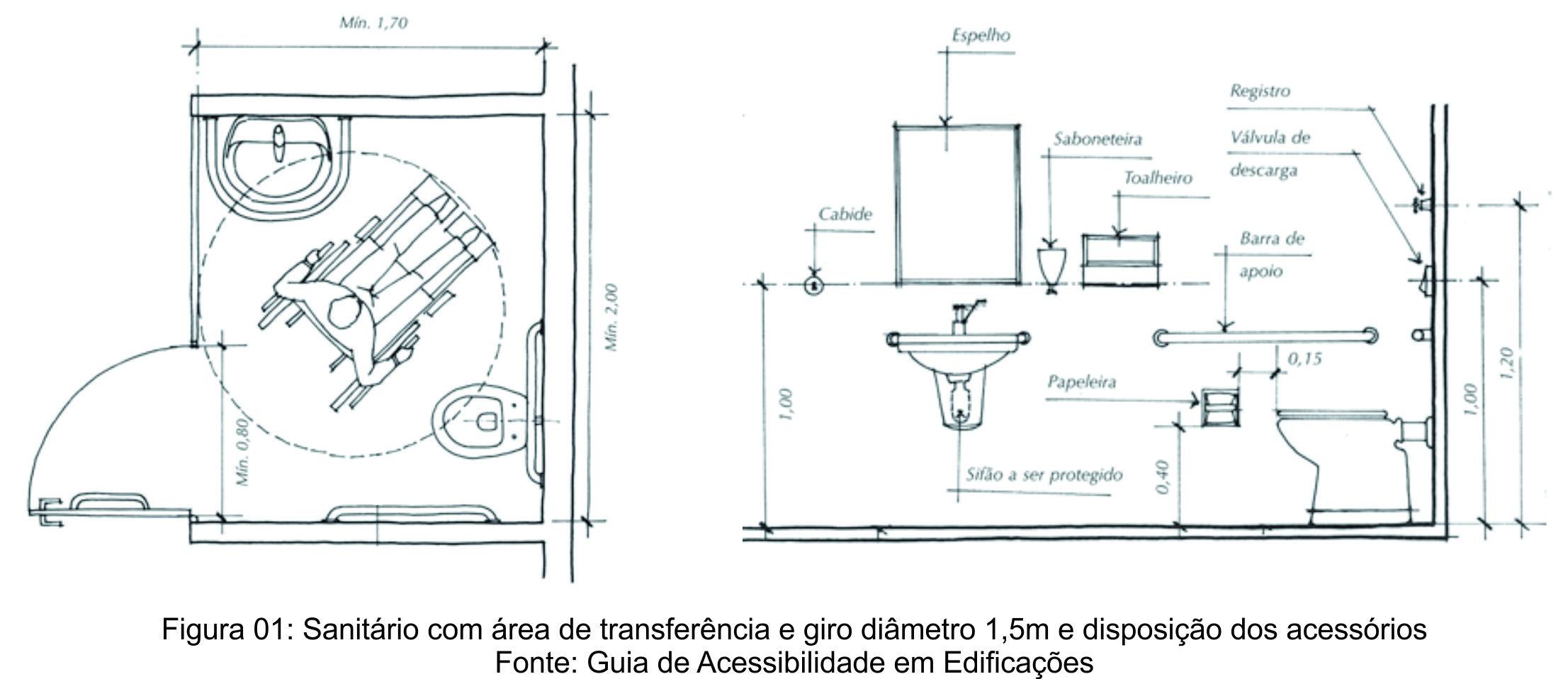 Acessibilidade Banheiros Abnt Acessibilidade Arquitetonico