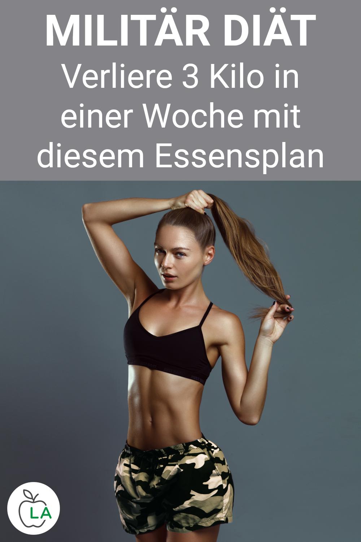 #Bester Diätplan? – Chiara&GesundesEssen
