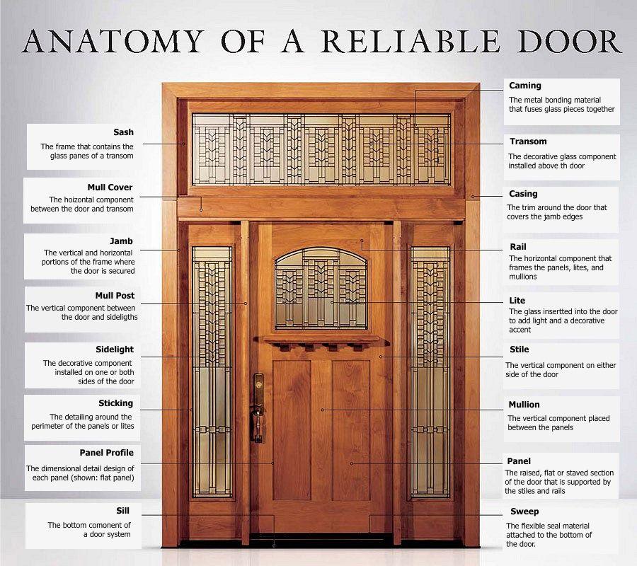 jeld wen door transom | Door Designs Plans | door design plans | Pinterest | Door design and Doors  sc 1 st  Pinterest & jeld wen door transom | Door Designs Plans | door design plans ... pezcame.com