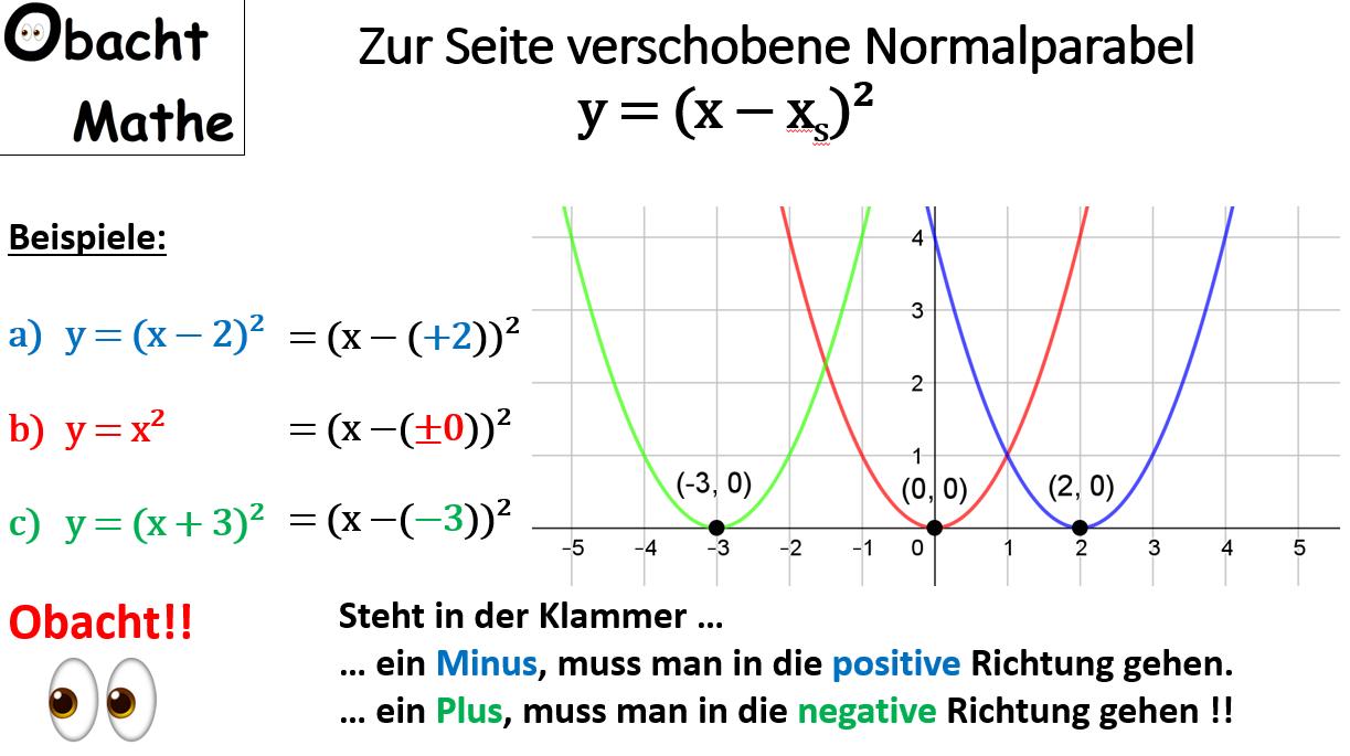 Quadratische Funktionen Rationale Funktionen 9