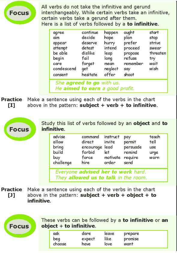 Grade grammar lesson verbs non finite forms also english rh pinterest