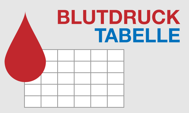 Hier Finden Sie Zwei Quellen Fur Kostenlose Blutdrucktabelle Vorlagen Pdf Und Excel Wo Die Blutdruckwerte Eingetra Blutdruckwerte Blutdruck Blutdruck Messen