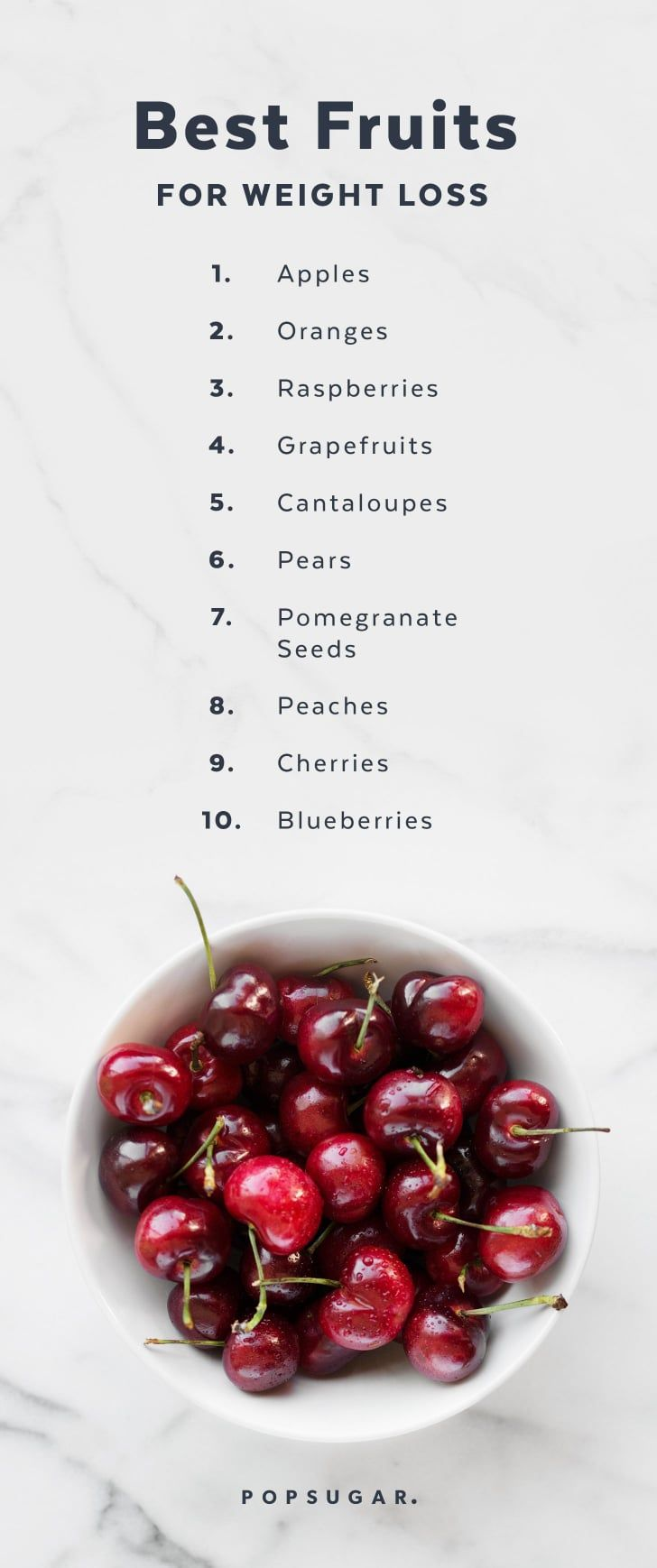 Photo of These 10 Fruits Can Actually Help You Lose Weight