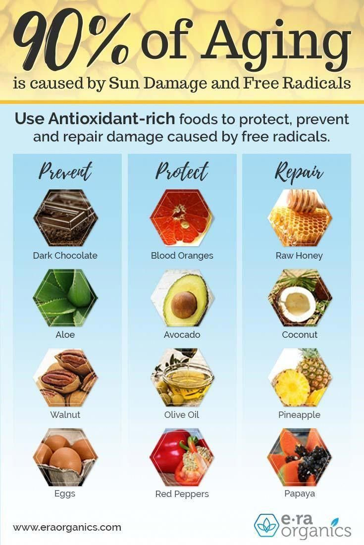 List of antioxidant rich foods that help stop free radical damge and aging. #fitness
