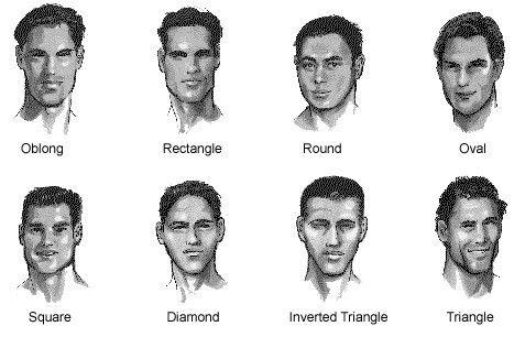 Facial Shapes Men Male Face Shapes Male Face Face Shape Chart