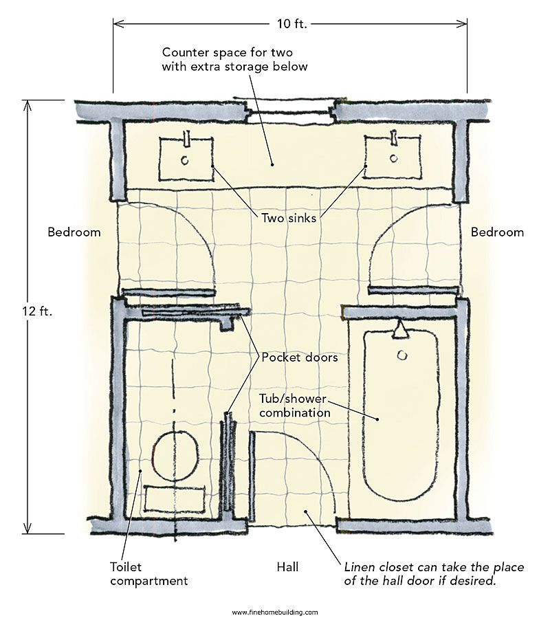 Bathrooms that are connected to and shared by more than - Jack and jill bathroom plans ...