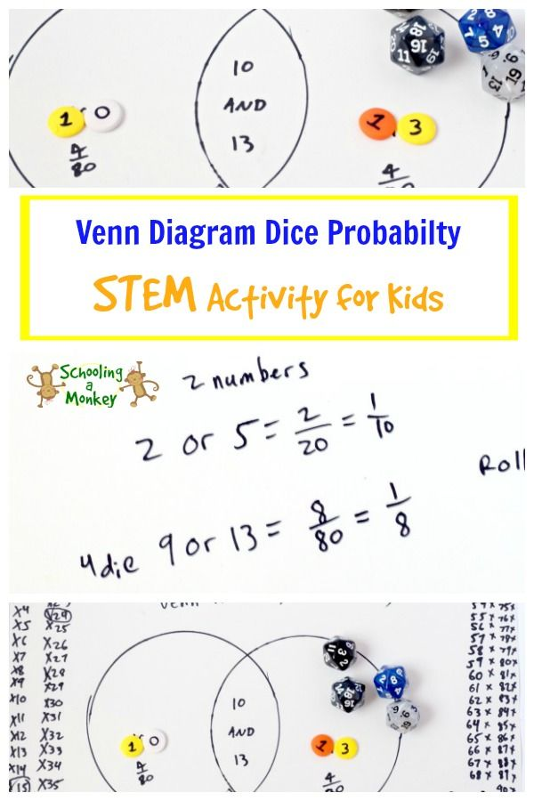 dice probability  venn diagram stem activity