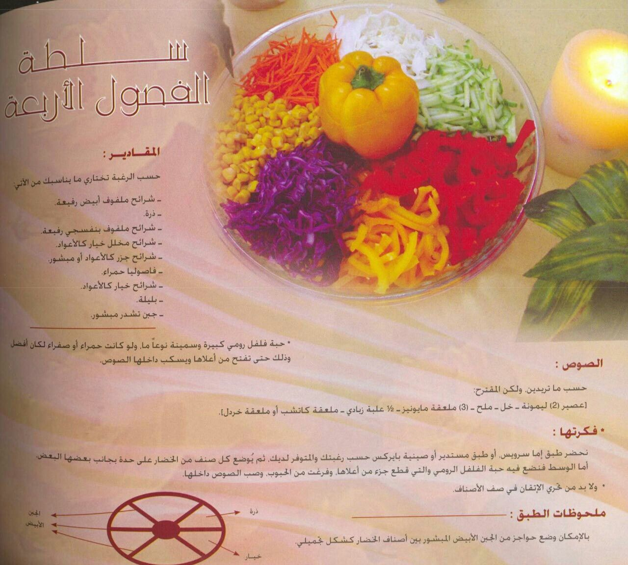 Pin By Nooran On سفرة رمضان Vegetables Food Radish