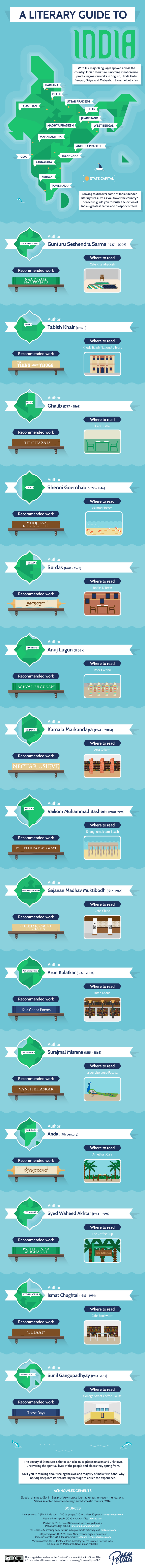 A Literary Guide to India