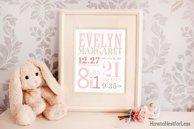 78 images about Birth Announcements DYI – Create a Birth Announcement