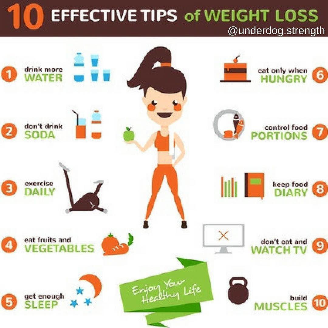 Optimal weight loss folsom ca photo 6