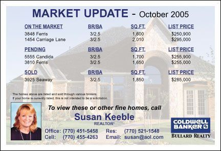 ReaMark Custom Realtor Postcards Choose from our Huge Real – Sample Real Estate Market Analysis