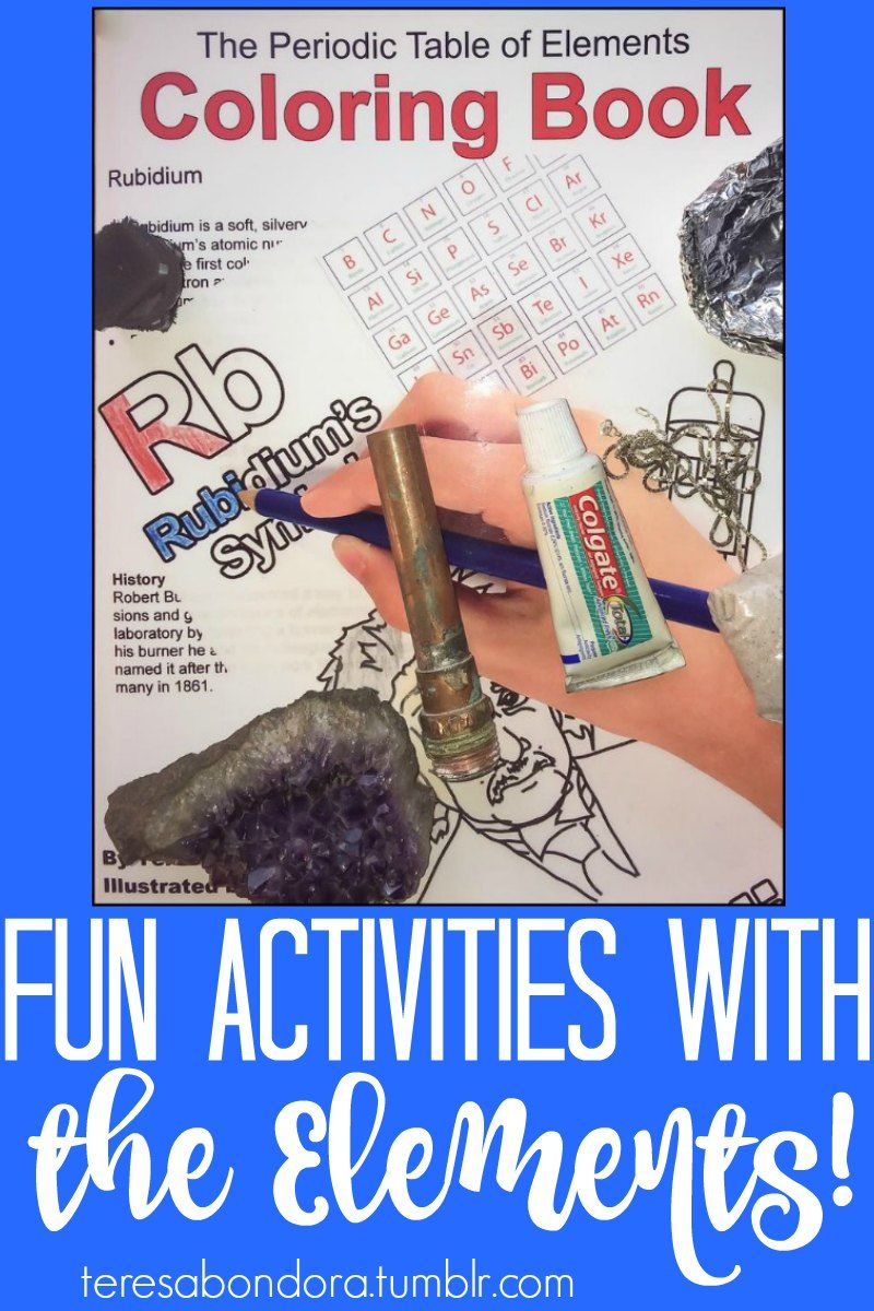 Fun science activities with the periodic table of elements fun activities urtaz Images