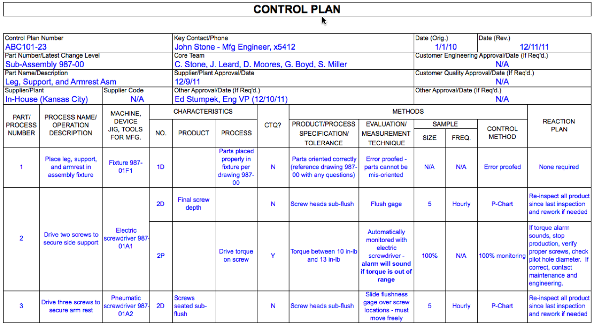 Control Plan  Core Tools    Template