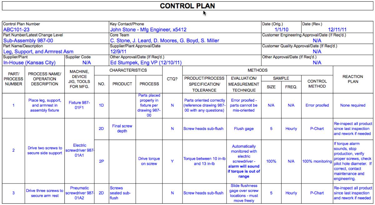 ControlPlanCompletePng   Mlstyring