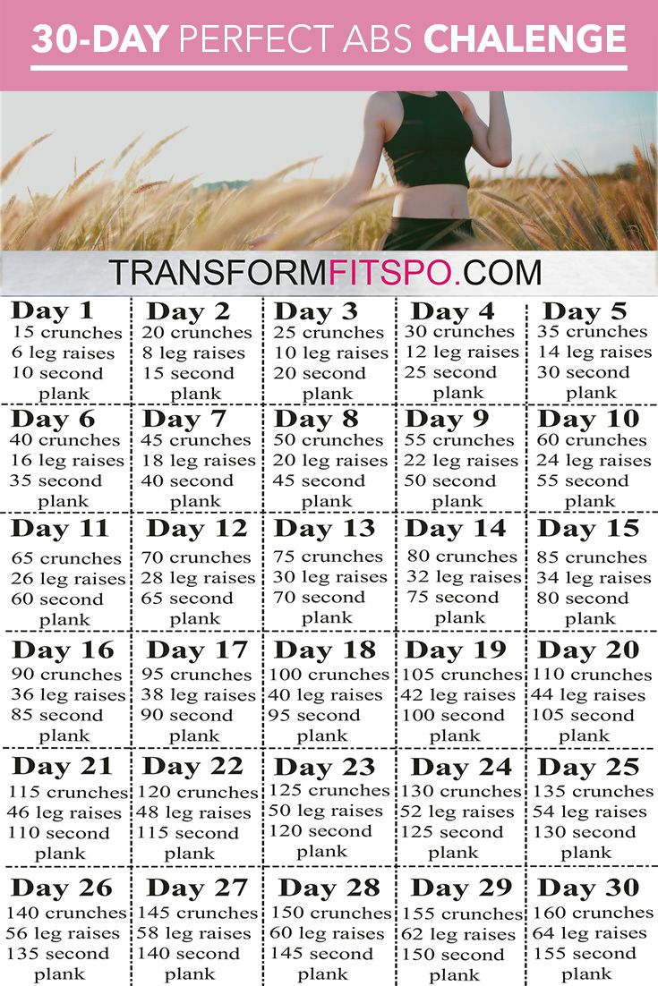 ? Can You Have Perfect Abs in Just 30 Days? These Challenge Results Will Amaze You… - Transform Fitspo