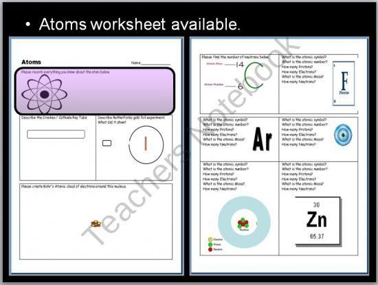 Atoms molecules periodic table of the elements unit 2000 slide atoms molecules periodic table of the elements unit 2000 slide powerpoint homework class notesteaching techniquesteacher urtaz Images