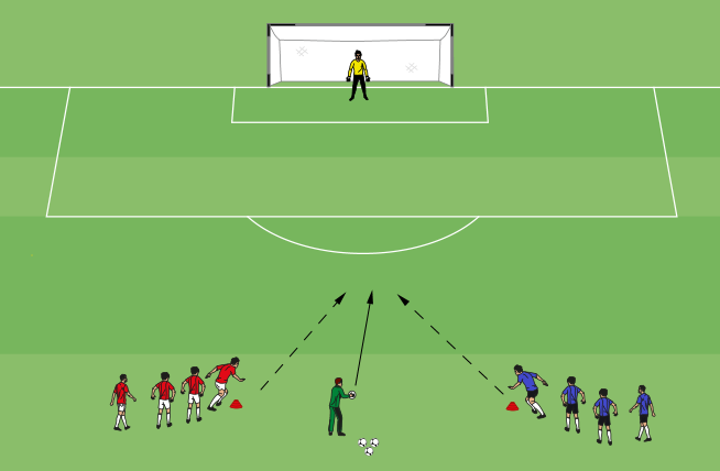 Toss Out A 50 50 Ball And Let Players Battle For The Ball In This Competitive 1v1 Drill Click To Find O Soccer Drills Soccer Training Football Drills For Kids