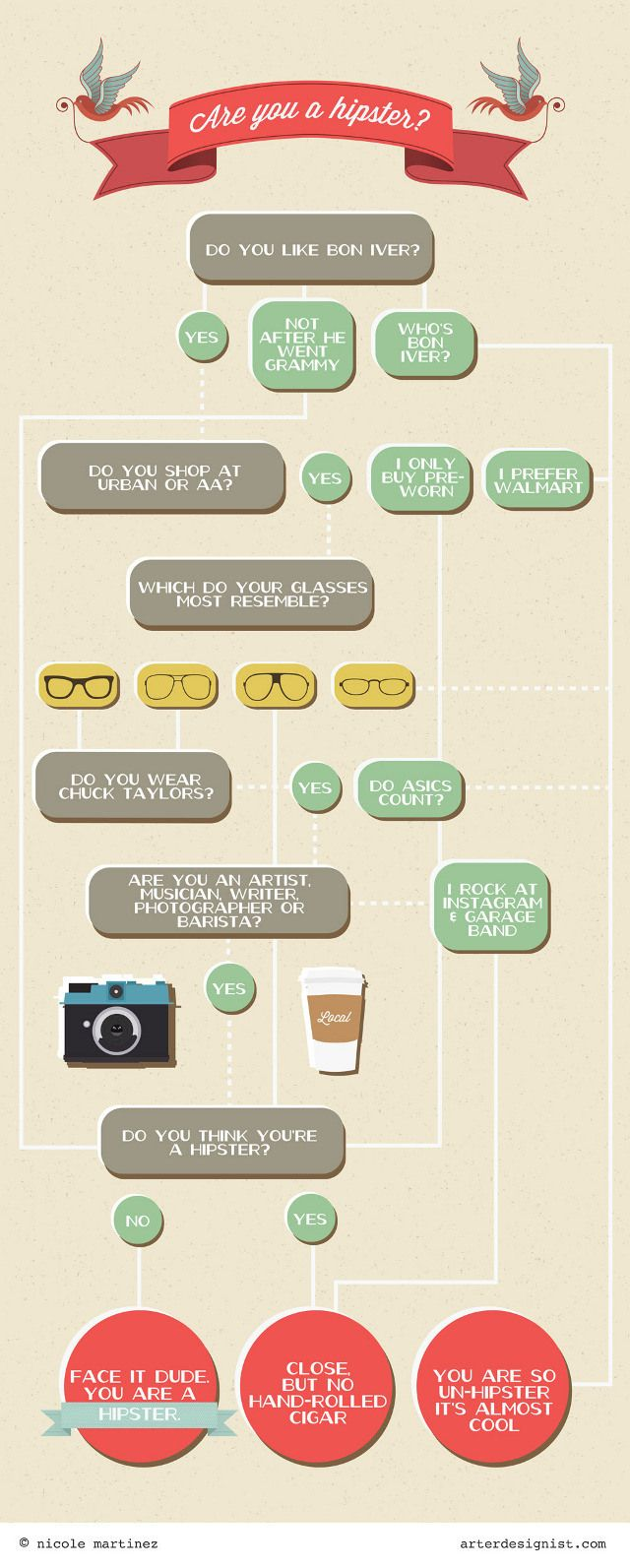 Are you a #hipster? – #Infographic by @arterdesignist