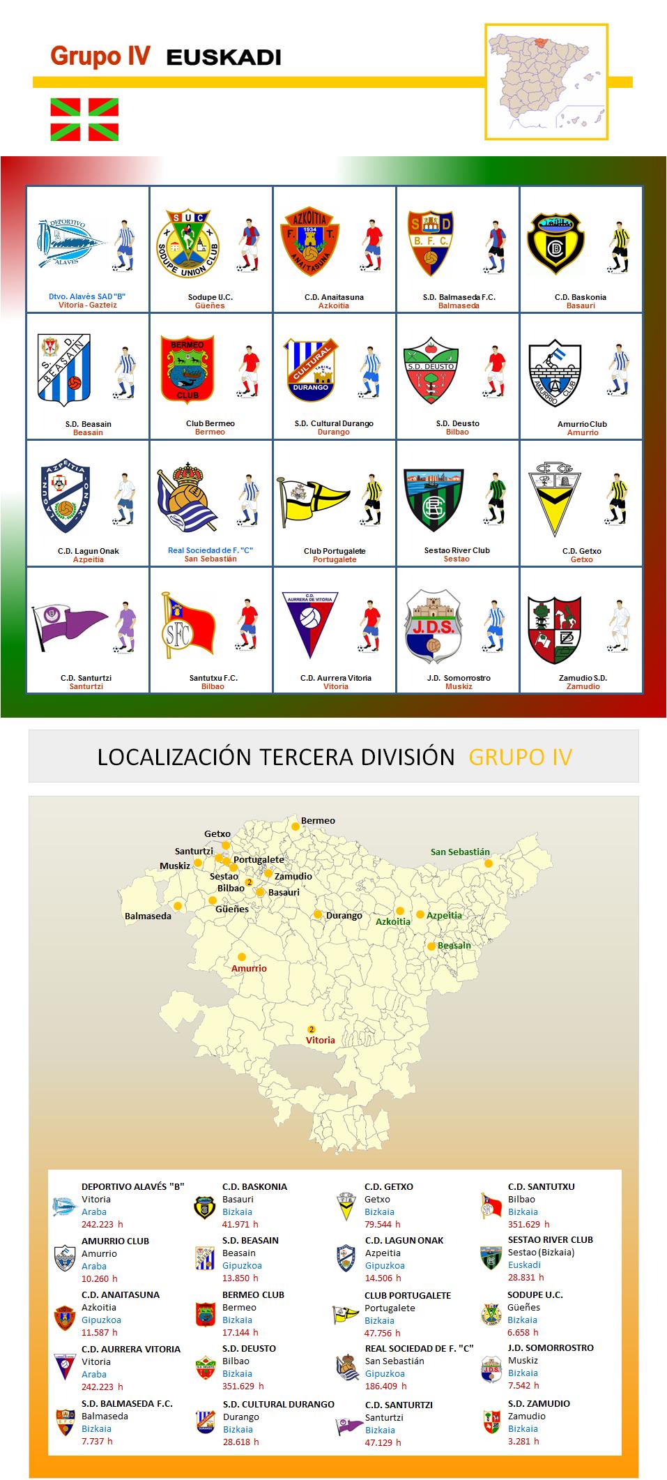 tercera division grupo 4 euskadi | Hiszpania | Pinterest