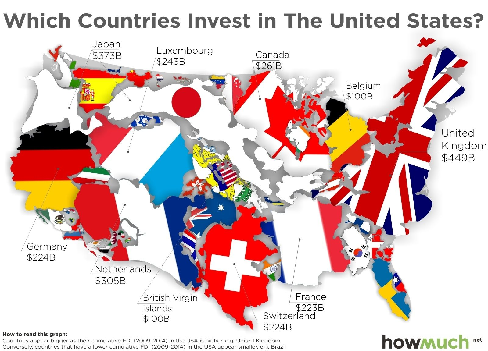 The United States is the most popular country in the world for foreign  investment according to the Organization for International Investment. It  is easy to ...