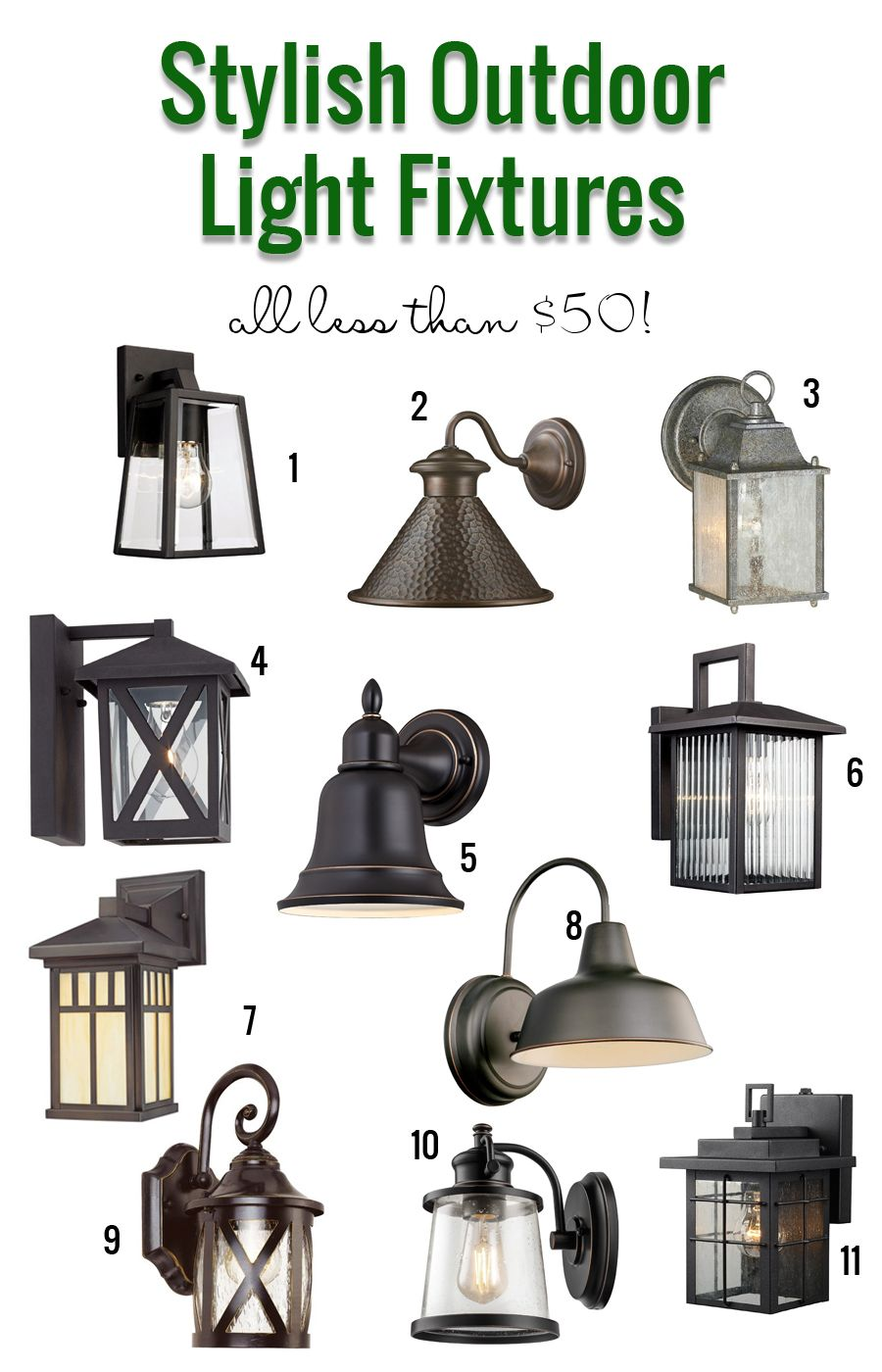 Stylish outdoor light fixtures that are under 50 so many great stylish outdoor light fixtures that are under 50 so many great options aloadofball Images
