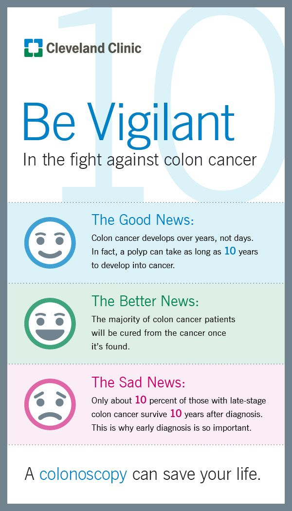 10 Best Causes I Support Images Cancer Colon Cancer Awareness Colon Cancer Awareness Month