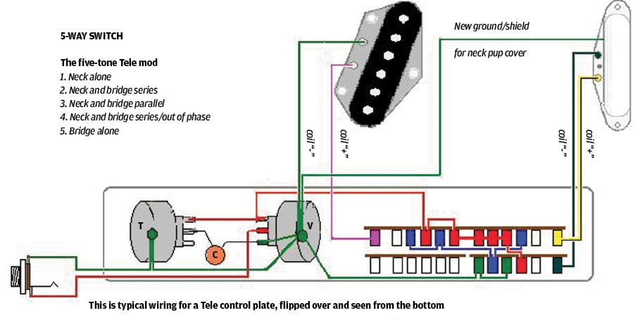 25 Fender Telecaster tips, mods and upgrades