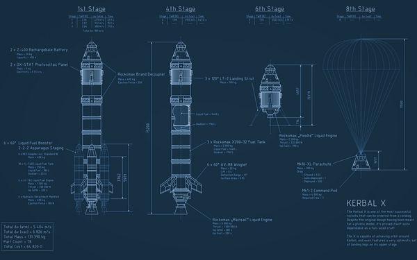 Details about 040 Blueprint - Rocket Kerbal X Kerbal Space Program - fresh blueprint computer programs