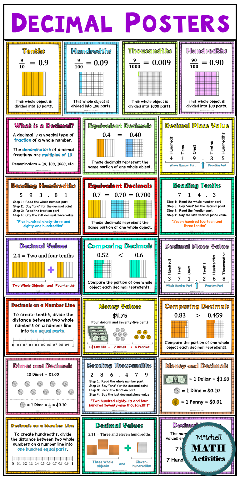 Decimal Posters And Digital Reference Books Distance Learning Studying Math Math Lessons Teaching Math