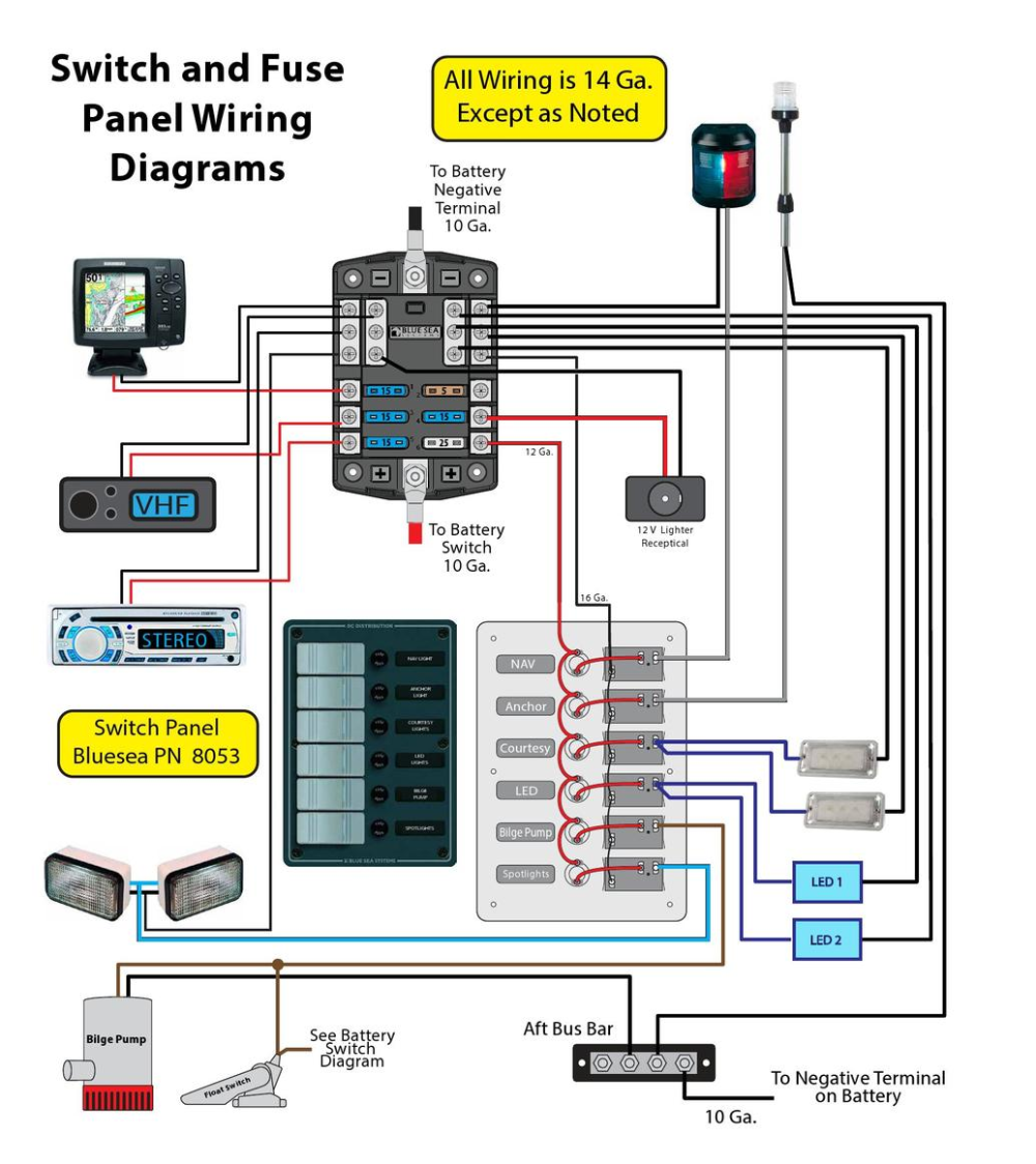 Boat 12V Switch Panel Wiring Diagram from i.pinimg.com