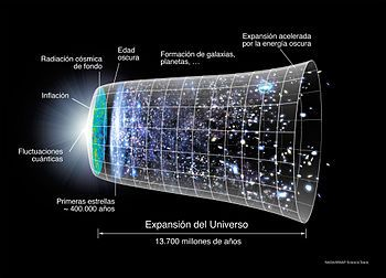 Big Bang - Wikipedia, la enciclopedia libre